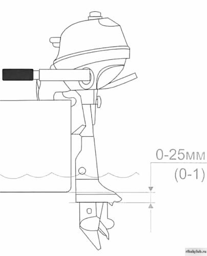 как настроить мотор под лодку пвх
